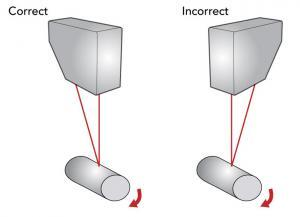 Measurement of rolling objects or curved objects