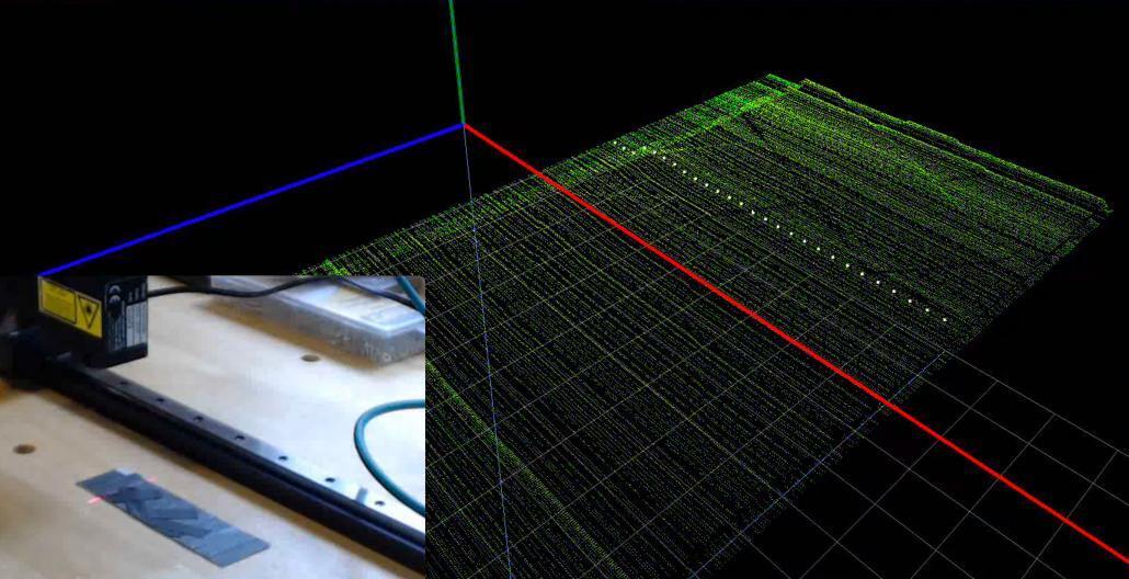 Width and Gap Measurement